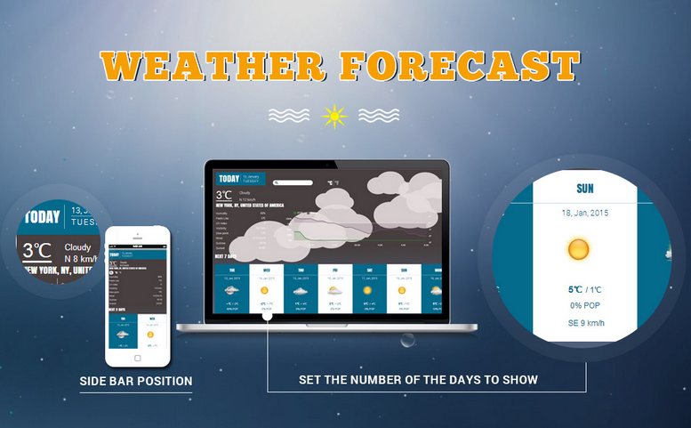weather templates - Papak cmi-c org